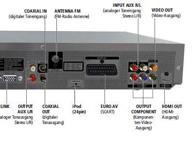 rca eingang audiovision audiovision elektronik stereo hifi forum