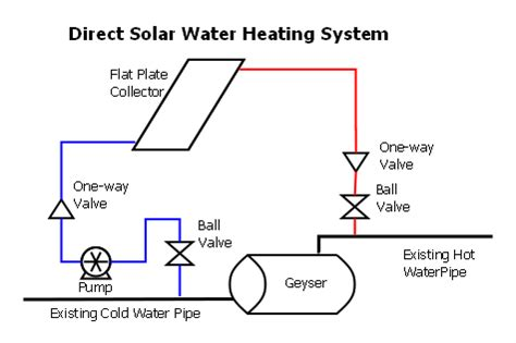 solar water heating circuit diagram circuit and