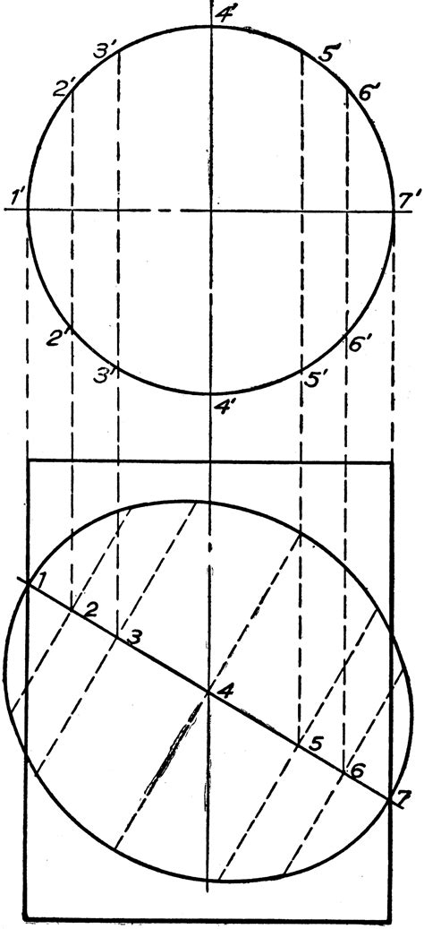 cylinder section section of a cylinder showing an ellipse clipart etc