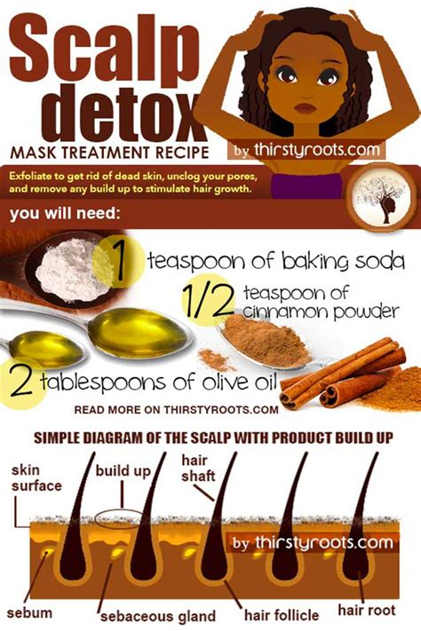 Do Hair Follicle Detox Shoos Work by 31 Tips And Tricks For Healthy Hair The Goddess