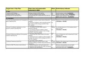 Operational Plan Template by Best Photos Of Sle Operational Plan Template