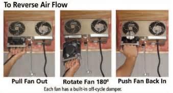 how to ventilate a basement basement remodeling ideas basement vents