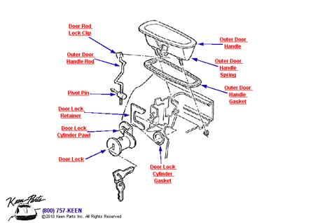 door handle parts diagram door jam replacement parts