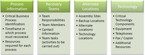 data backup policy template backup policy template youtuf