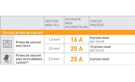 Combien De Prise Par Disjoncteur 5457 by Combien D Eclairage Sur Un Disjoncteur