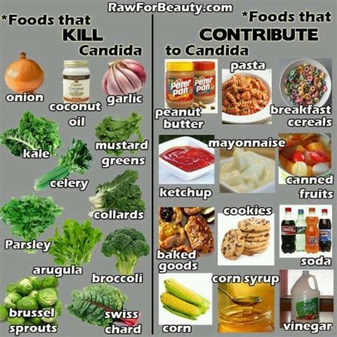 Detoxing Foods For Anti Fungal by What You Are As We Always Heard We Are