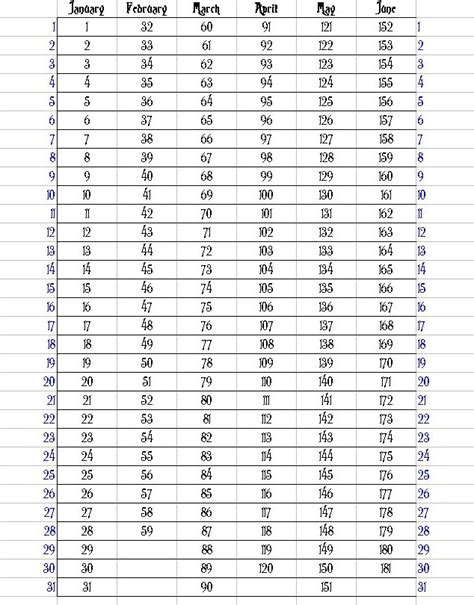 new year date chart date day look up chart