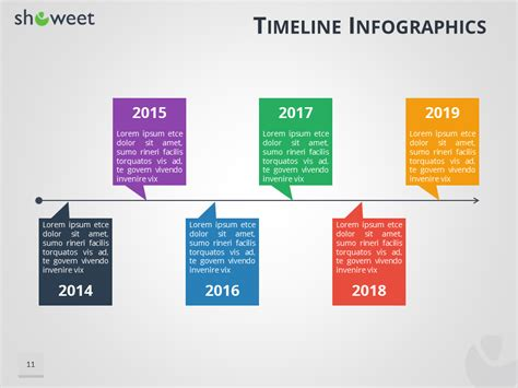powerpoint template timeline free timeline infographics templates for powerpoint