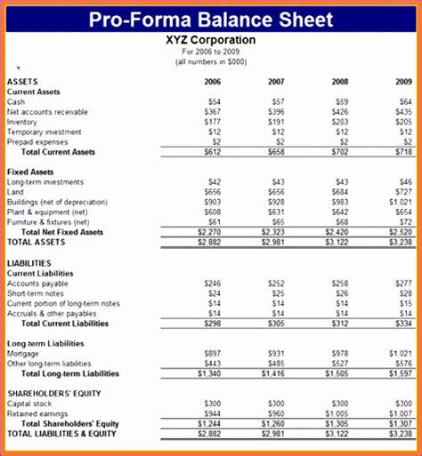 10 Pro Forma Financial Statements Excel Template Exceltemplates Exceltemplates Financial Pro Forma Template