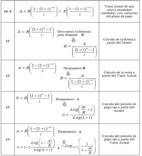 imagenes de matematica finaciera ingenieria economica utp formulas matematicas financieras