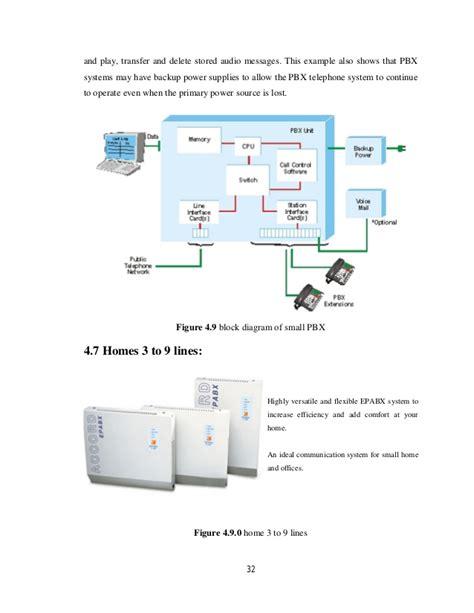 pbx key system wiring diagram data wiring diagram wiring
