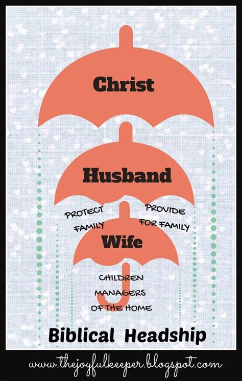 1000 husband quotes on what is a husband