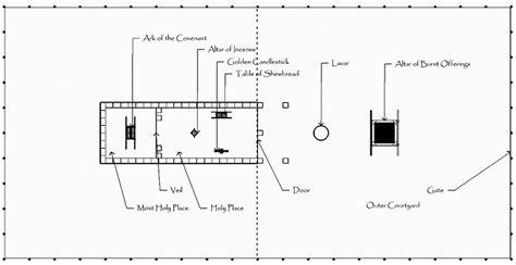 tabernacle floor plan diagram of old testament tabernacle best free home
