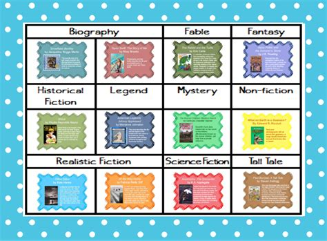 picture book genres the book bug genre sort