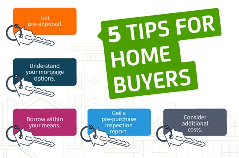 home tips 5 fast tips for home buyers