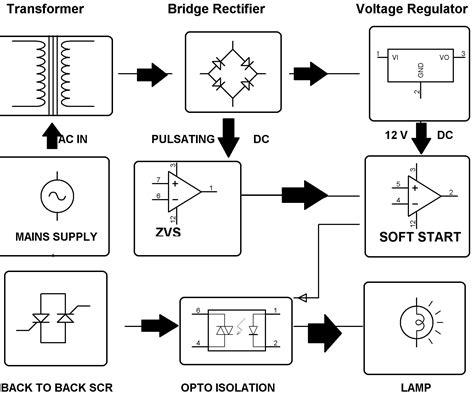 single phase induction motor  smooth start