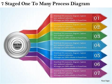 Business Powerpoint Slide Diagram 7 Staged One To Many Powerpoint Diagrams