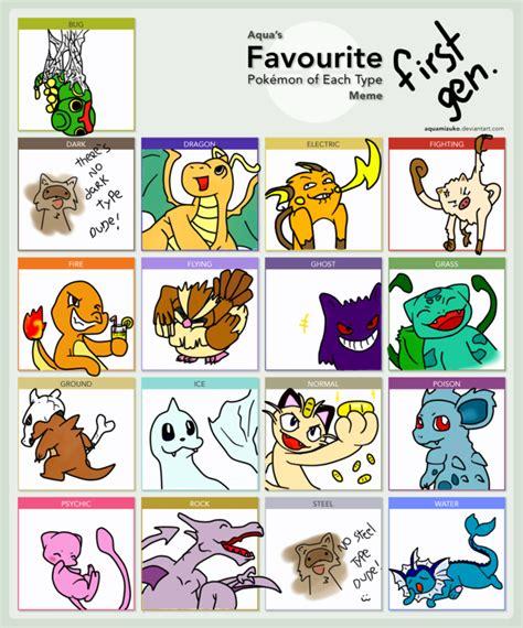 Memes De Pokemon - pokemon memes funny images pokemon images