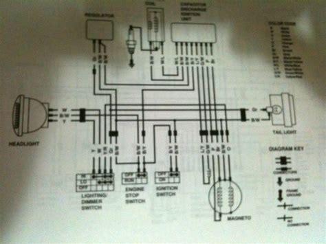 90 lt 250 wiring diagrams wiring diagram schemes