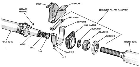 repair guides driveline center support bearing