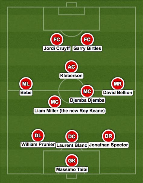 my personal manchester united xi arsenal vs united worst xi which of these