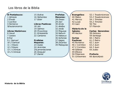 libro jerusaln la biografa historia de la biblia 1 clase