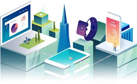 mobile web analytics mixpanel product analytics for mobile web and beyond