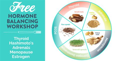 Horomones In Food Are Detoxed By Liver by How To Optimize Liver Function To Rebalance Hormones In