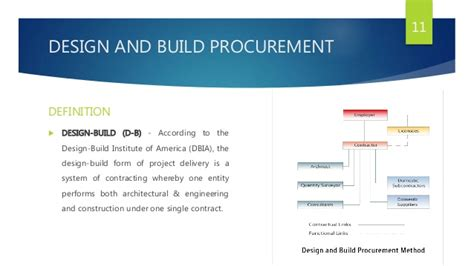 design and build contract strategies in building procurement summarized