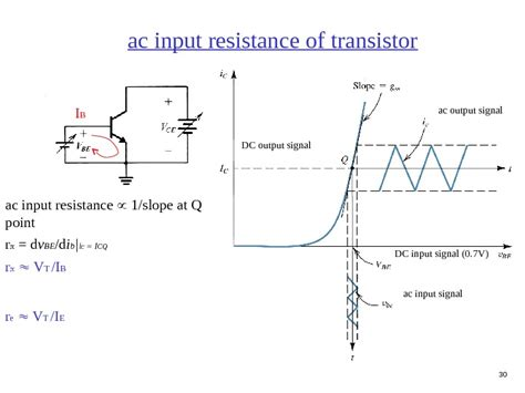 bipolar transistor equations 1 bjt bipolar junction transistor
