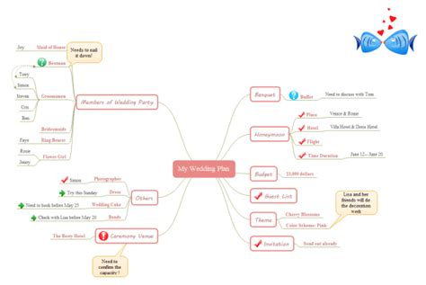 mind map template pdf wedding plan mind map exles and templates