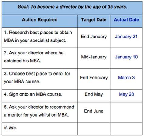 prioritizing your personal goals
