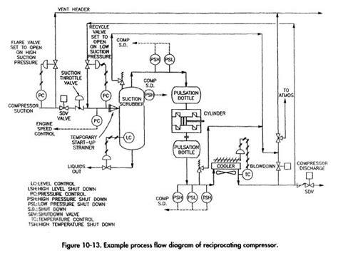 Crankcase Separator Small Top Quality 1 reciprocating compressors slowdown valve gas