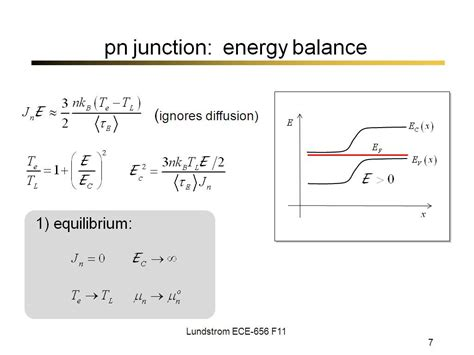 pn junction lectures pn junction lecture 28 images ppt cmos circuit design layout and simulation semiconductor