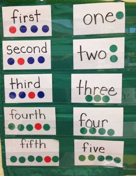 free printable ordinal number cards 36 best ordinal numbers images on pinterest