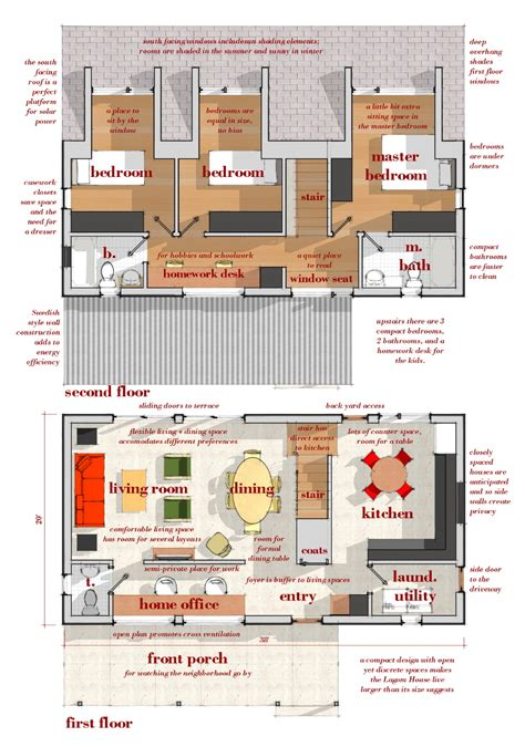 swedish house plans swedish home design plans home design and style