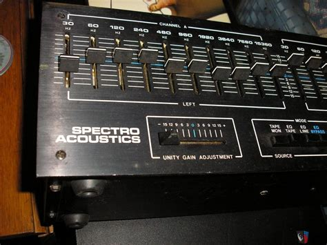 spectro acousticsphase linear model  gyra graphic
