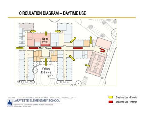 diagram elementary school lafayette elementary school sit meeting october 27 2014