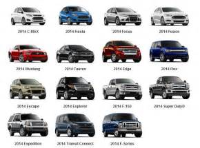 Ford Vehicle Names Quot The 2014 Ford Model Lineup Quot Pinned By Bozard Ford Lincoln