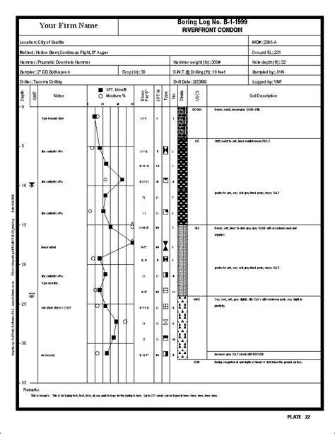 Civiltech Corporation Software Superlog Boring Log Template