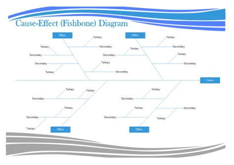 fishbone diagram examples  templates