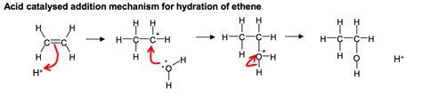hydration mechanism organic chemistry what stops intermediates of