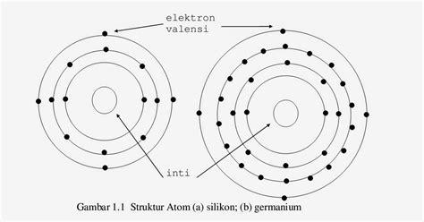 kesimpulan karakteristik transistor efek medan analisa karakteristik transistor efek medan 28 images sifat transistor efek medan 28 images