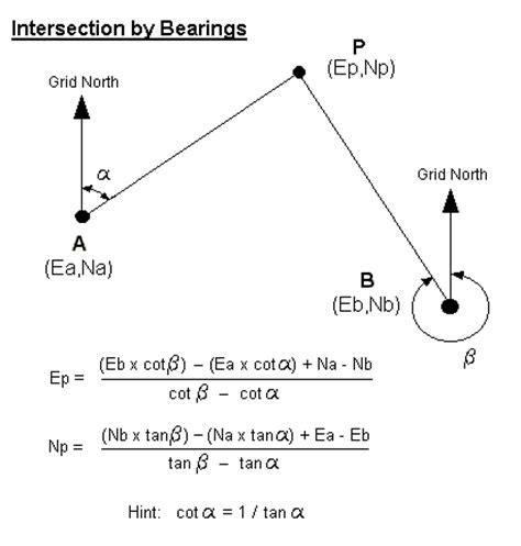 Bearings Worksheet Nivoteamfo