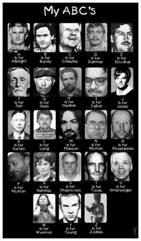 list of killer serial killer alphabet list killers posts