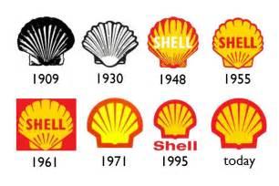 petroleum len shell từ cửa hiệu vỏ s 242 đến tập đo 224 n lớn thứ 2 thế giới