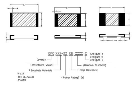 high power rf chip resistors rf resistor high power resistor chip termination