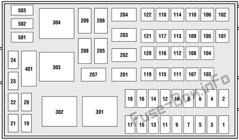 Fuse Box Diagram Gt Ford Windstar 1999 2003
