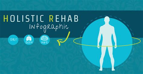 Holistic Approach To Detox by Holistic Rehab For Substance Abuse Infographic