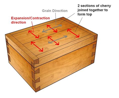wood box design  woodworking
